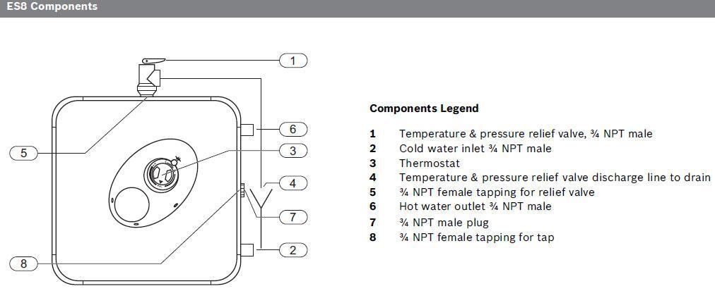 Bosch Es8 Appliances Connection