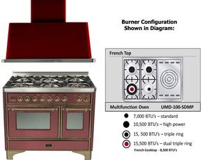 "2-Piece Burgundy Kitchen Package with UMD100SDMPRBY 40"" Freestanding Dual Fuel Range (Oiled Bronze Trim, 4 Burners, French Cooktop) and UAM100RB 40"" Wall Mount Range Hood"