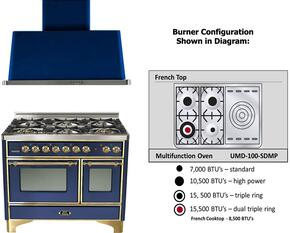 "2-Piece Midnight Blue Kitchen Package with UMD100SDMPBL 40"" Freestanding Dual Fuel Range (Brass Trim, 4 Burners, French Cooktop) and UAM100BL 40"" Wall Mount Range Hood"