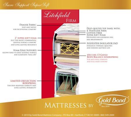 Gold Bond 252LITCHFIELDK Sacro Support SuperSoft Series King Size Extra Firm Mattress