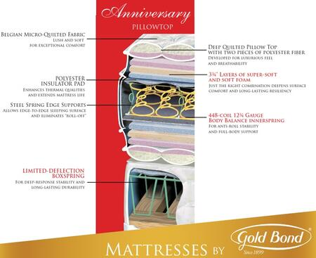 Gold Bond 843ANNQ 942 Anniversary Series Queen Size Pillow Top Mattress