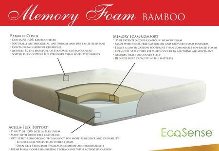 Gold Bond 934ECOSENSEFXL EcoSense Memory Foam Series Full Extra Large Size Mattress