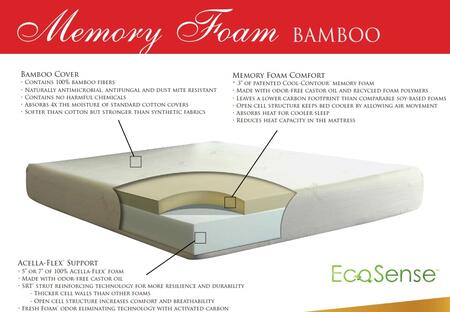 Gold Bond 934ECOSENSESETFXL EcoSense Memory Foam Full Extra