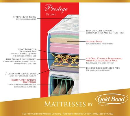 Gold Bond 201PRESTIGEF Prestige Series Full Size Firm Mattress