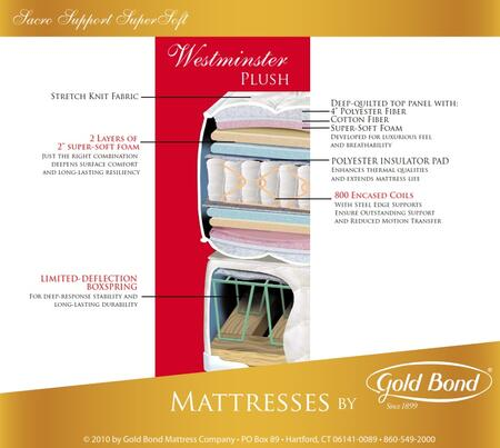 Gold Bond 264WESTMINSTERQ Sacro Support Encased Coil Supersoft Series Queen Size Mattress