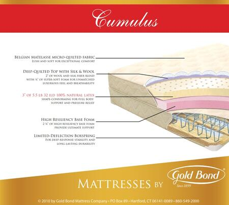 Gold Bond 866CUMULUSQ Natural Latex Series Queen Size Standard Mattress