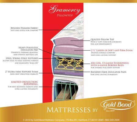 Gold Bond 893GRAMERCYK Gramercy Series King Size Pillow Top Mattress
