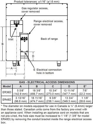 dacor er48dschng 48 inch renaissance series stainless steel gas rh appliancesconnection com 3 Wire Range Outlet Diagram GE Range Electrical Diagram