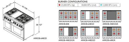 burner configuration
