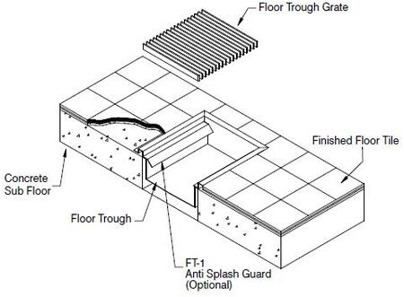 Floor Troughs