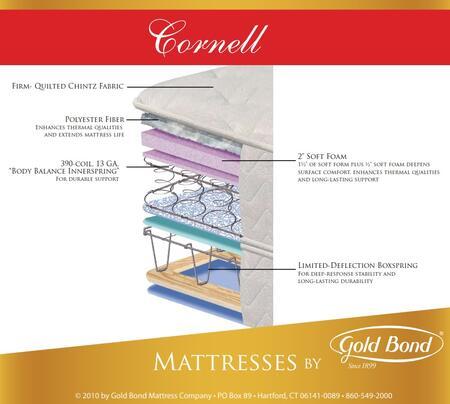 Gold Bond 830CORNELLSETT Natural Support Twin Mattresses