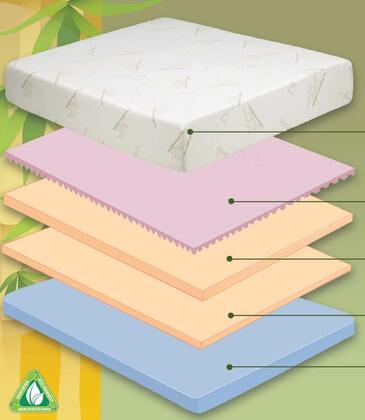 Rest Rite IMIL320CK Pure Form 800 Series California King Size Standard Mattress