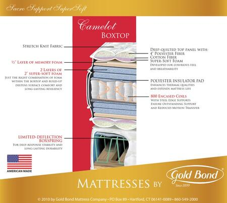 Gold Bond 266CAMELOTF Sacro Support Encased Coil Supersoft Series Full Size Standard Mattress