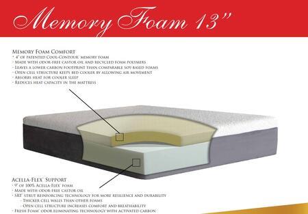 Gold Bond 833ECOSENSESETTXL EcoSense Memory Foam Twin Extra