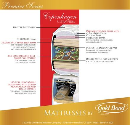 Gold Bond 520COPENHAGENQ Premiere Series Queen Size Ultra Firm Mattress
