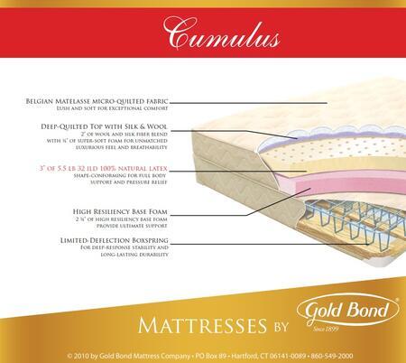 "Gold Bond 866 Natural Latex Series 8.5"" High X Size Cumulus Mattress"