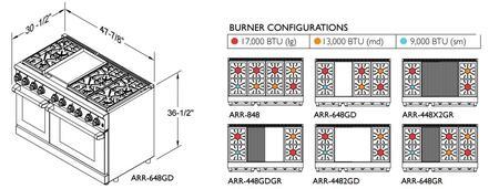 Cutout Dimensions