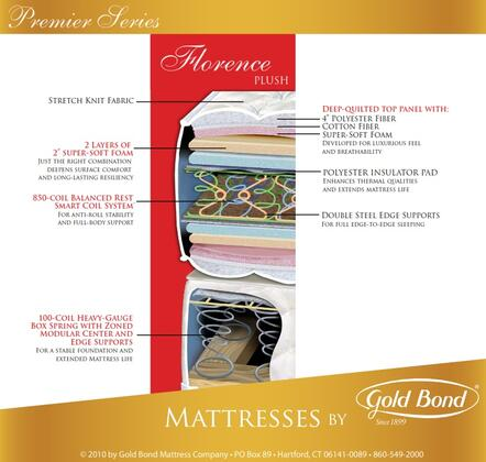 Gold Bond 516FLORENCEK Premiere Series King Size Plush Mattress