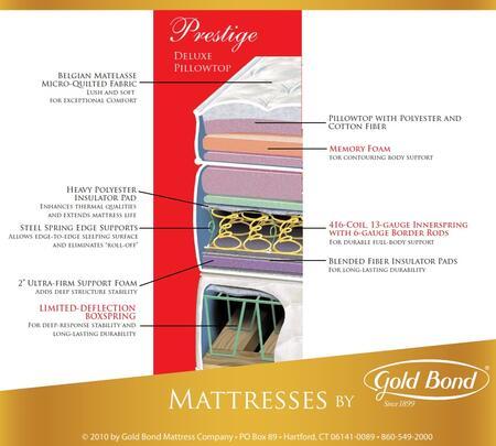 Gold Bond 203PRESTIGEK Prestige Series King Size Pillow Top Mattress