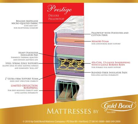 Gold Bond 203PRESTIGESETK Prestige King Mattresses