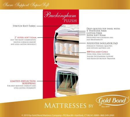 "Gold Bond 261 Sacro Support Encased Coil Supersoft Series 13"" High Buckingham X Size Two-Sided Plush Mattress"