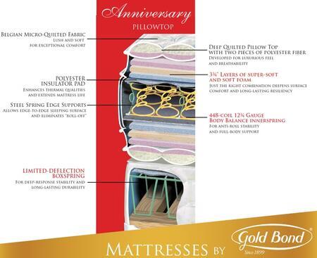 Gold Bond 957ANNK 957 Anniversary Series King Size Pillow Top Mattress