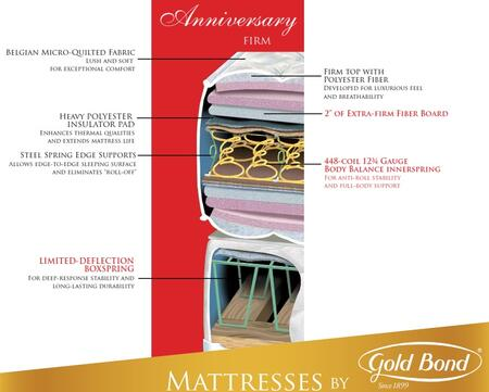 Gold Bond 940ANNF 940 Anniversary Series Full Size Mattress