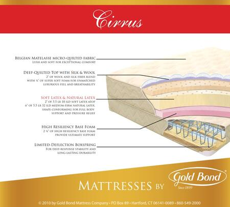 "Gold Bond 868 Natural Latex Series 12.5"" High X Size Cirrus Mattress"