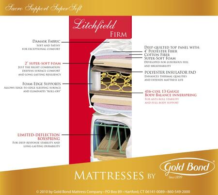 """Gold Bond 252 Sacro Support SuperSoft Series 12"""" High Litchfield X Size Two-Sided Extra Firm Mattress"""
