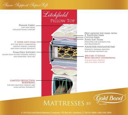 Gold Bond 254LITCHFIELDK Sacro Support SuperSoft Series King Size Pillow Top Mattress